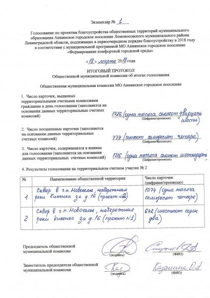 Итоговый протокол Новоселье лист 1